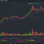 Bitcoin price analysis:  BTC/USDT losing traction & may revisit $11,000