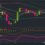 Bitcoin Price Analysis: big moves are in store?